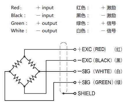 bss-esh-250kg传感器接线方式