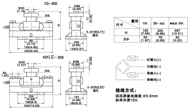 厂家直销美国suncells,mkcells以及中国柯力bta-40t称重传感器