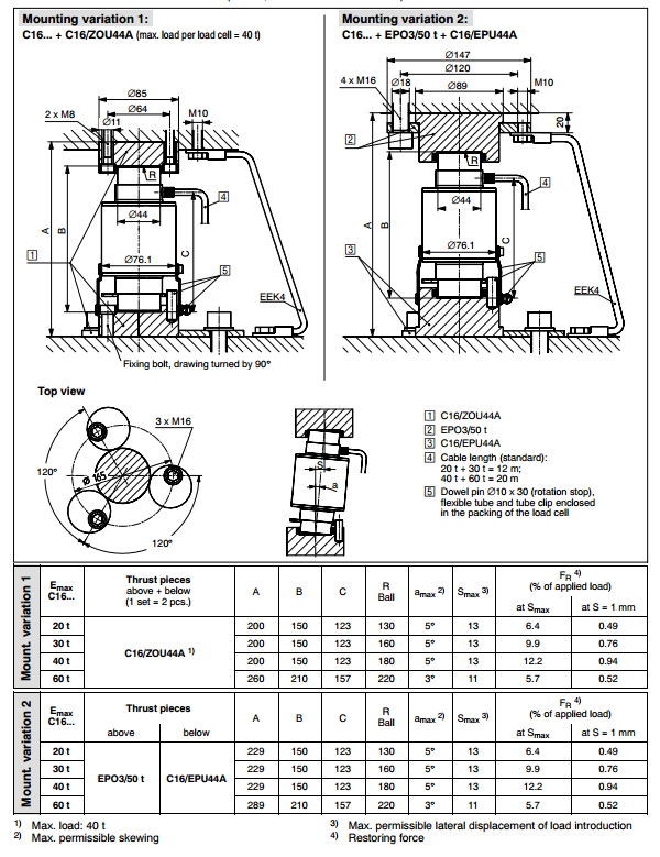 德国HBM称重传感器C16i尺寸图