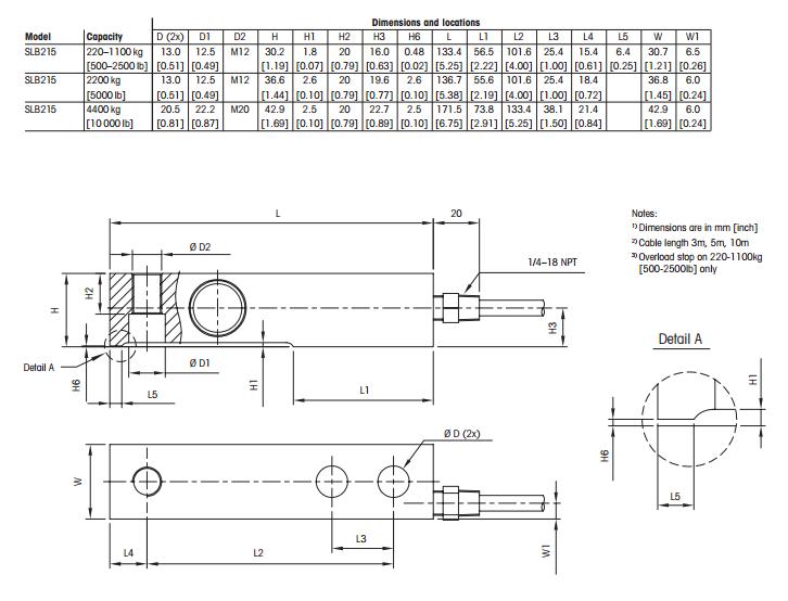 英文名称:瑞士METTLER TOLEDO称重传感器 中文名称:梅特勒 托利多称重传感器 产品型号:SLB215-220Kg称重传感器 产品价格:在线询价 产品特点: l 防护等级为IP68; l 合金钢,表面镀镍材料,激光焊接密封; l 适用于电子平台秤以及称重配料等干燥环境; l 精度等级:C1/C3 l 量程:220Kg,550Kg,1.