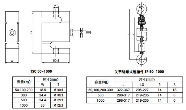 托利多TSC-1000Kg产品尺寸