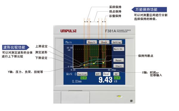 日本尤尼帕斯称重控制器