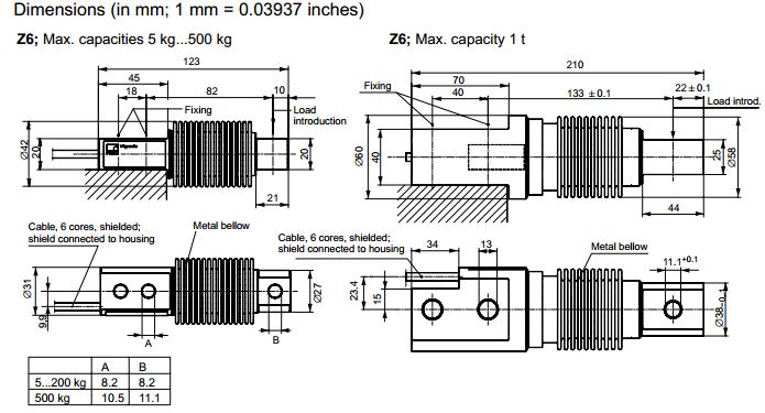 Z6FC3/50Kg产品尺寸图