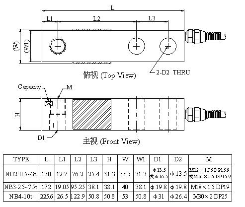 nb2-1t称重传感器_台湾mavin
