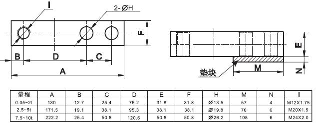 YZC-320/7.5T产品尺寸