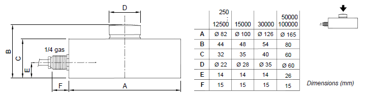 03% 最大激励电压 v 15v 输入阻抗 ohms 700±3 输出阻抗 ohms 700±5