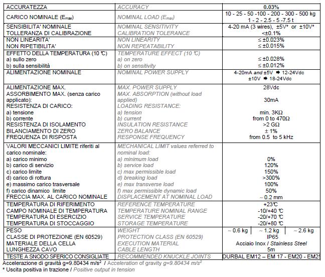 TSAMP-300Kg产品技术参数