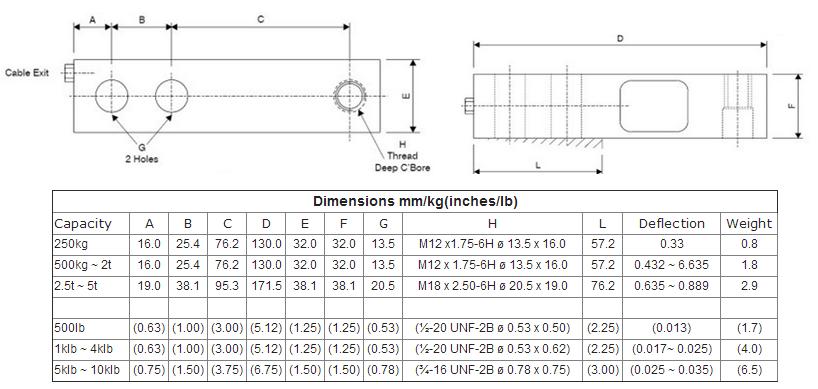pt908-7c-f引脚电路图