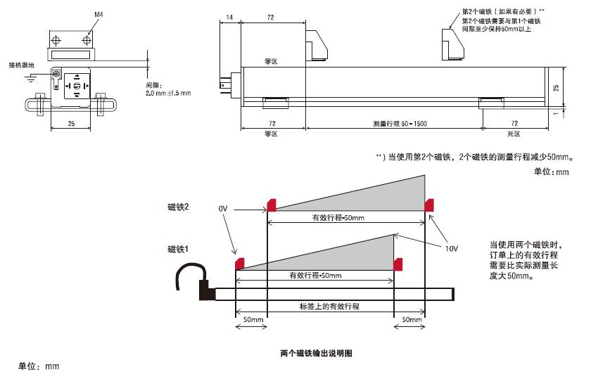 TEP位移传感器尺寸图