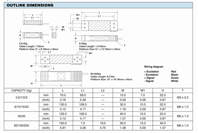 美国Celtron LPS-1Kg称重传感器尺寸