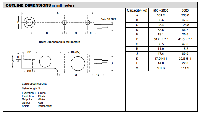 ssb接收机短波电路图