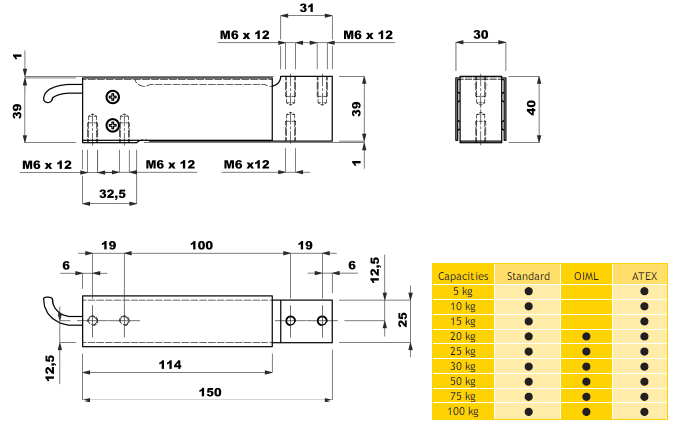 AH称重传感器意大利NBC -->  产品品牌:意大利NBC称重传感器, NBC称重传感器 产品名称:AH称重传感器 产品价格:在线询价 产品特点: l 单点式称重传感器 l 量程:5,10,15,20,25,30,50,75,100kg l 尺寸(mm):400*400 l 材质:铝制 l 精度等级:C3-C4 l 防护等级:IP65 l ATEX Class:II/22D l 适用于小型称重平台 意大利NBC AH产品技术参数: